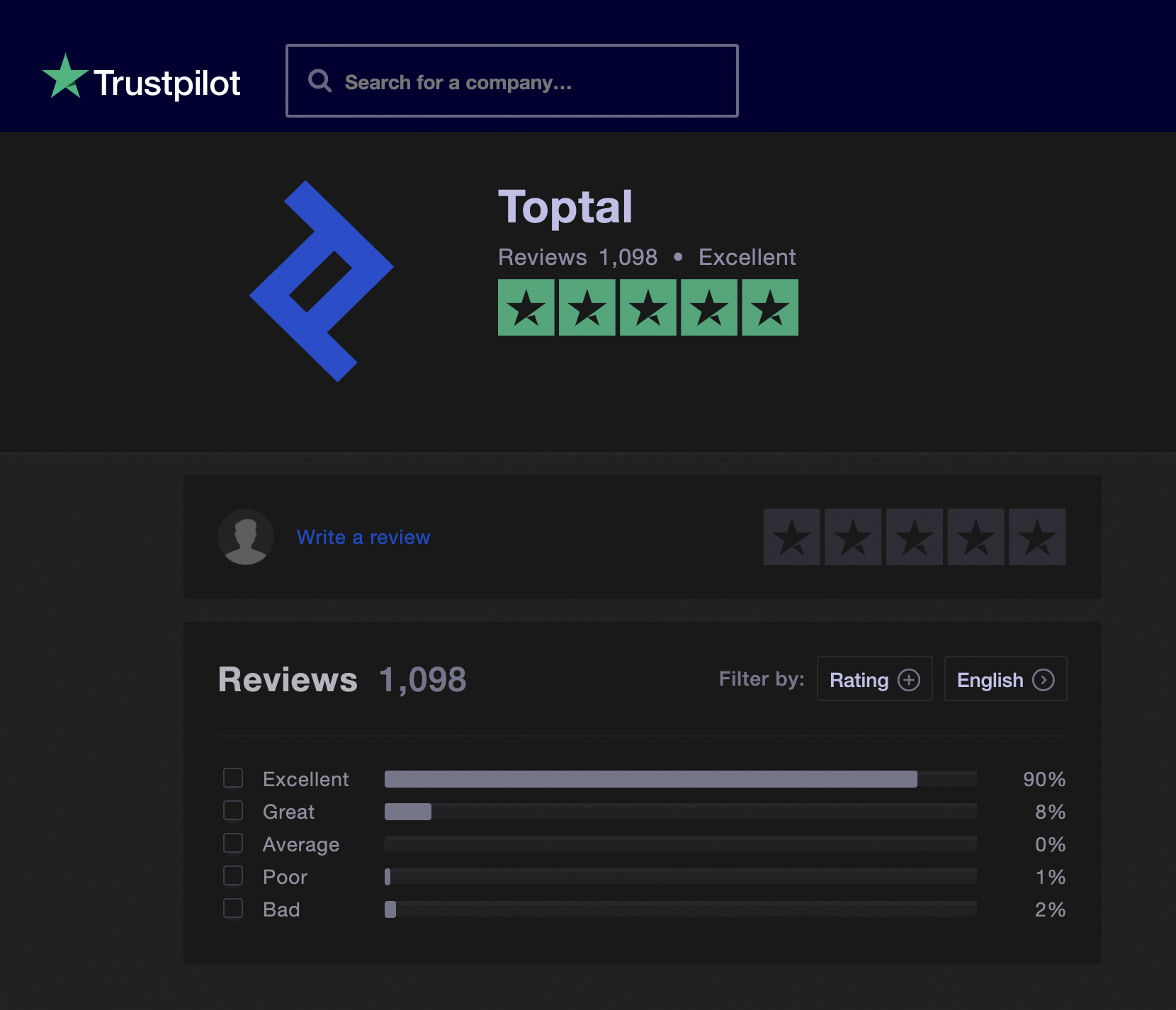 Toptal - reviews from real customers