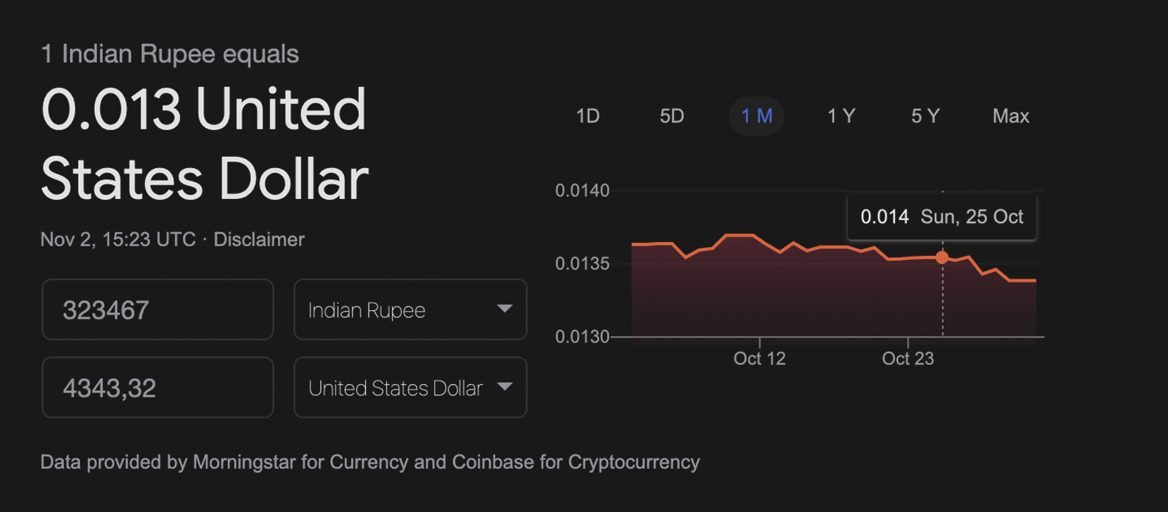 Indian rupee to USD