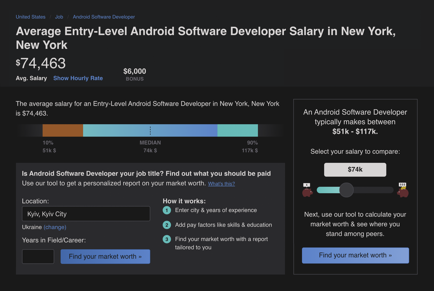 Entry-level Android developer salary