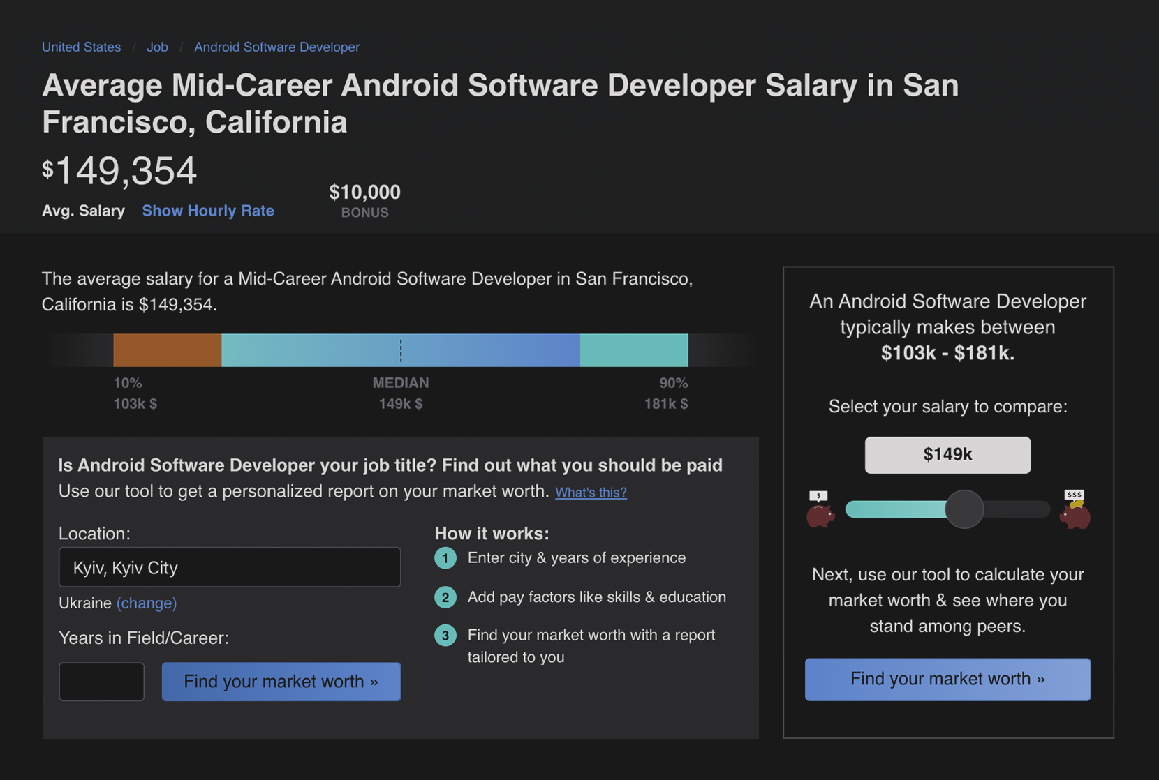 Middle Android developer's annual compensation in SA