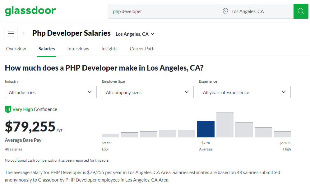 PHP developer salary in Los Angeles