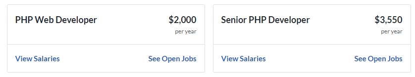 average ukrainian PHP developer salary