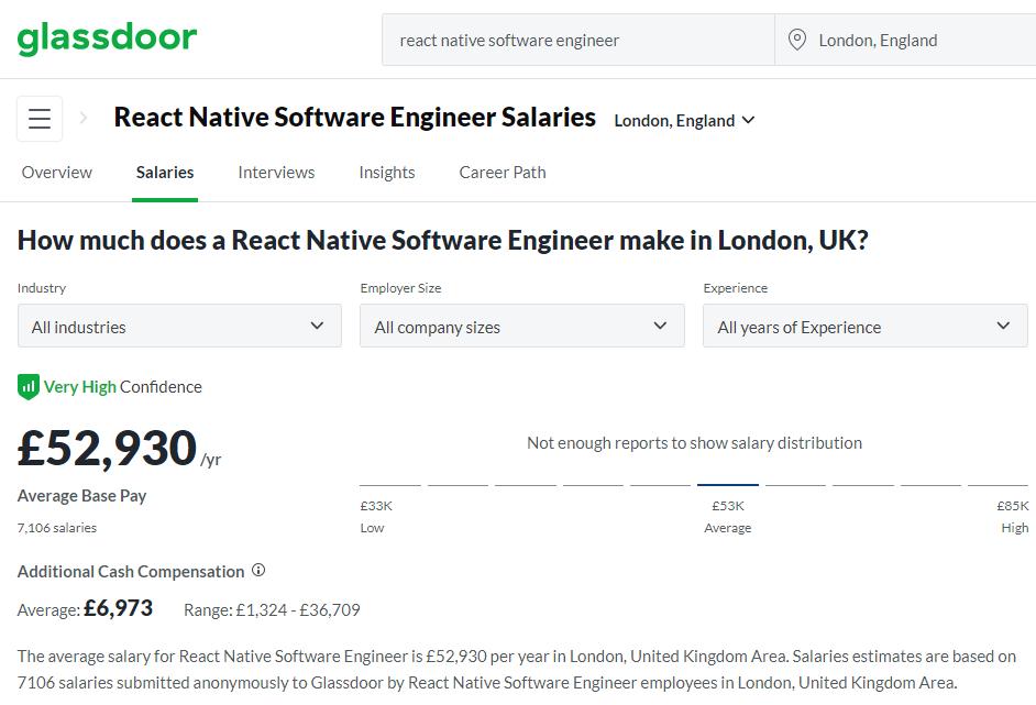 London react native dev salary