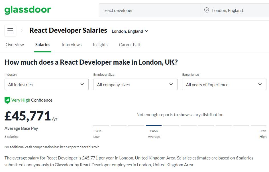react js developer salary in London