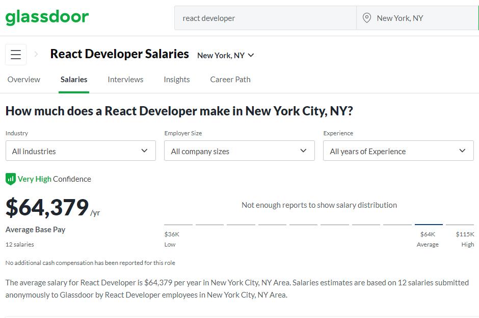 react developer salary in new york